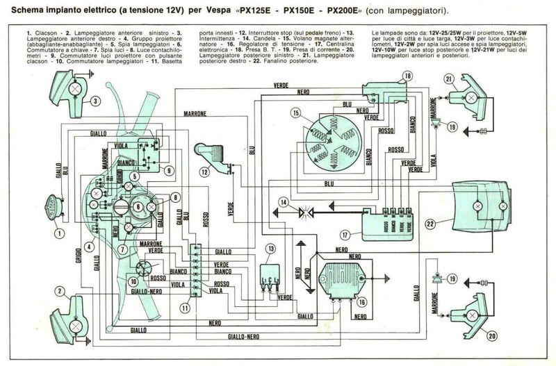 Schema elettrico vespa pk 125