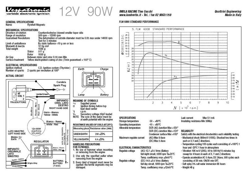 vespa wiring diagram wiring diagram and schematic scooter help vespa cosa