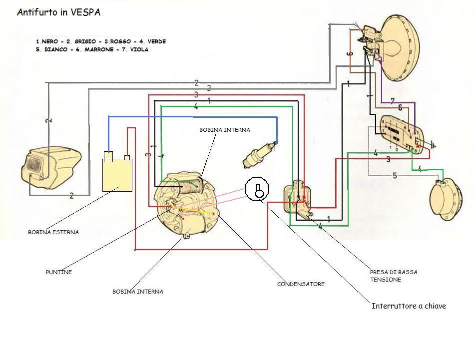 Schema Elettrico Ape 50 Monofaro : Forum vespa piaggio vespaforum e mercatino di