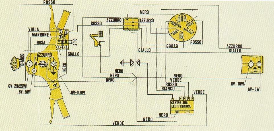 Schema Elettrico Vespa Px 125 : Vespa forum tecnica restauro archivio enciclopedia messaggi