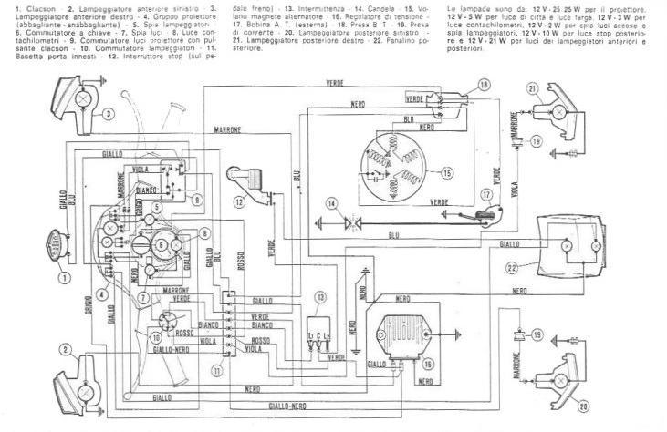 Schema Elettrico Ape Tm 703 : Vespa scooter piaggio archivio forum e mercatino sulla