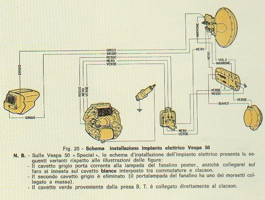 Schema Elettrico Vespa 50 Special : Vespa forum tecnica restauro archivio enciclopedia messaggi