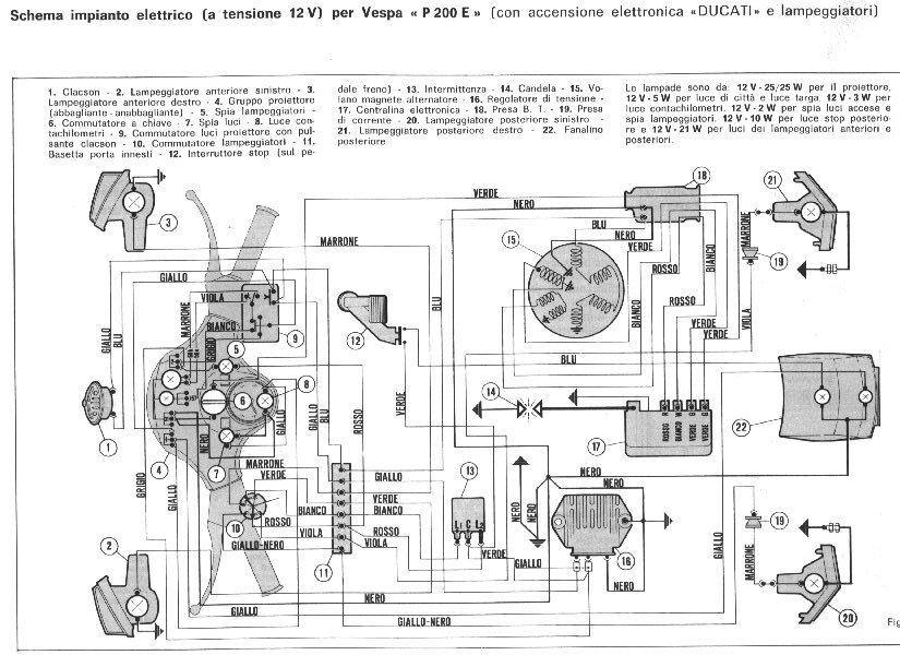 Schema Elettrico Zbx74 78 : Vespa scooter piaggio archivio forum e mercatino sulla