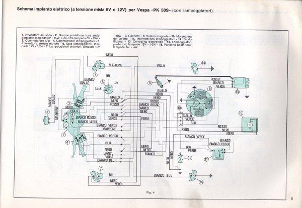 Schema elettrico vespa pk 125 s