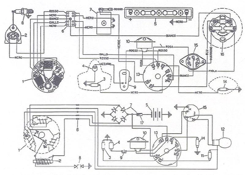 Schema elettrico gs 160