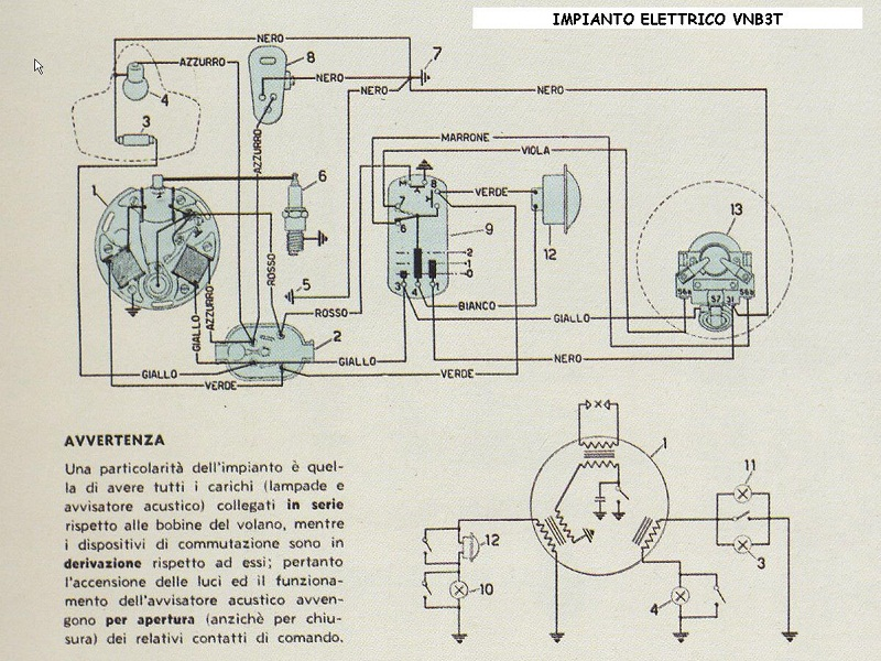 Schema Elettrico Vespa Px 125 Senza Batteria : Forum vespa piaggio vespaforum e mercatino di