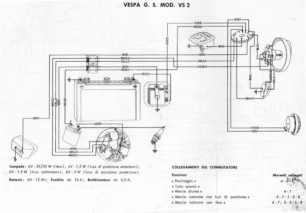 Schema Elettrico Vespa Px 125 Senza Batteria : Schema impianto elettrico vespa gl senza batteria
