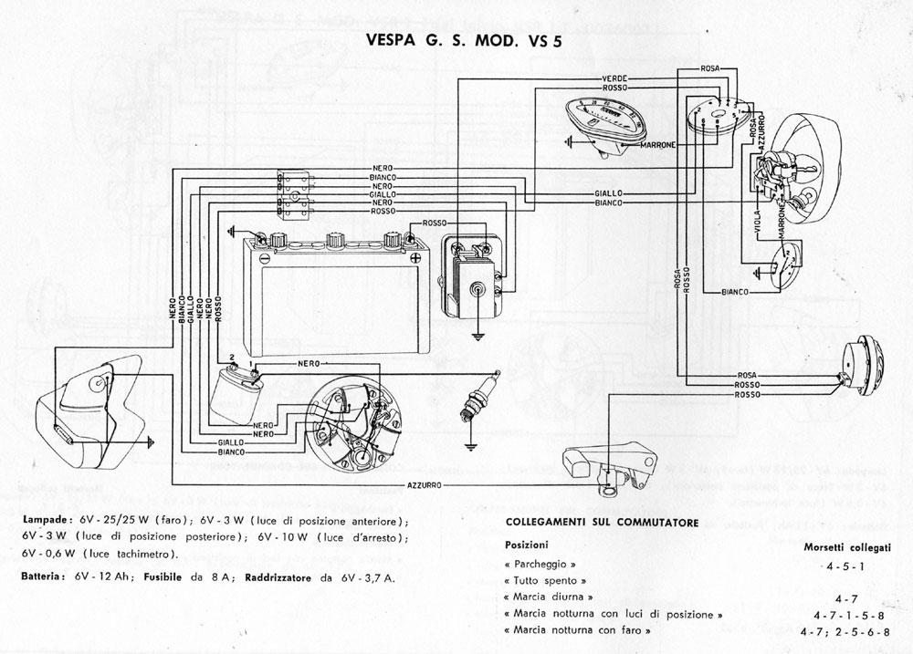 schema impianto elettrico ford c max hybrid  schema