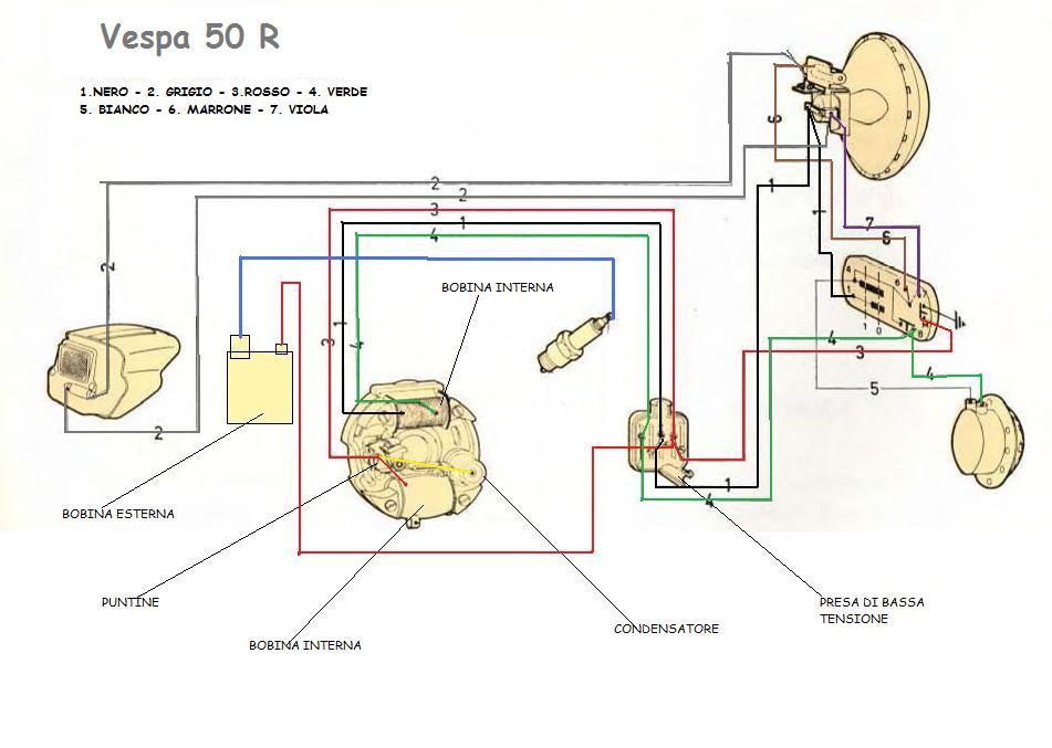 Schema Elettrico Beta Rr 50 : Schema elettrico statore vespa r fare di una mosca