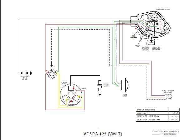 Schema elettrico vespa vl1