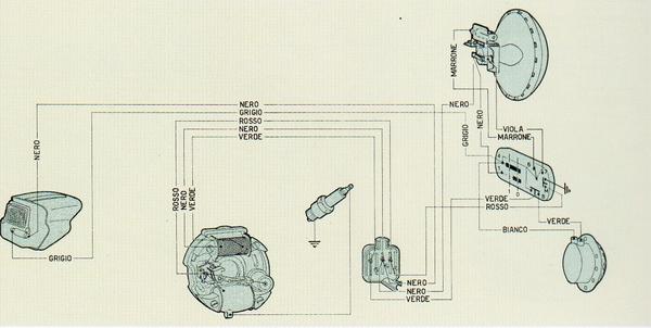 Schema Elettrico Hm Cre 50 : Vespa forum tecnica restauro archivio enciclopedia messaggi