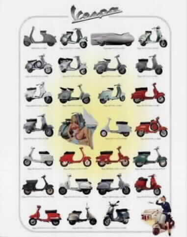 elenco di tutti i modelli vespa piaggio dagli esordi, nel 1946, ad